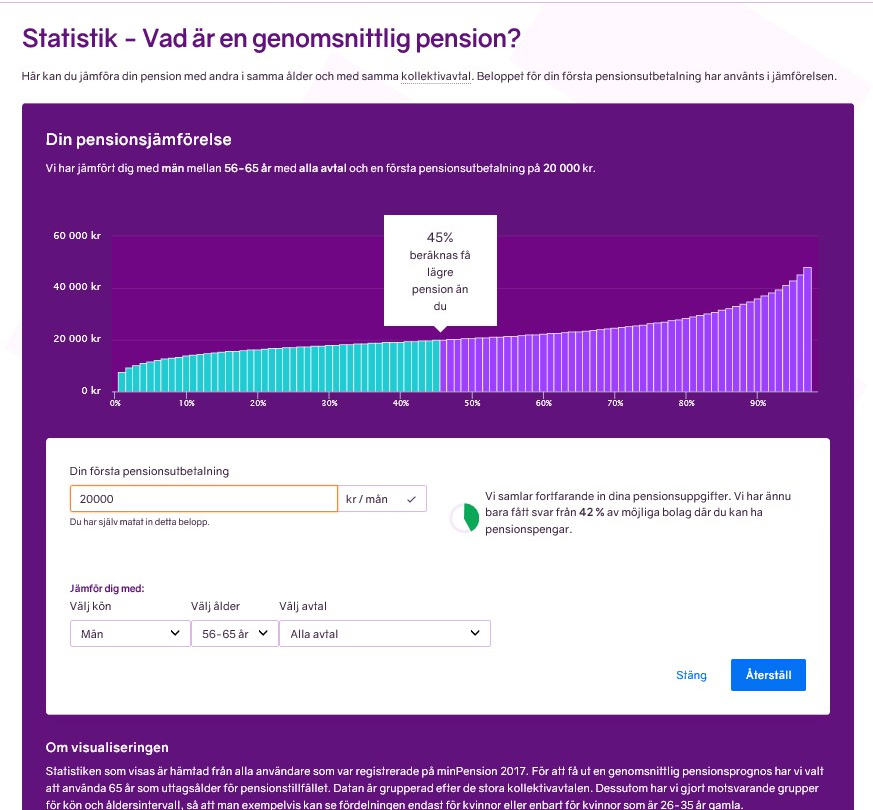 Pensionsstatistik