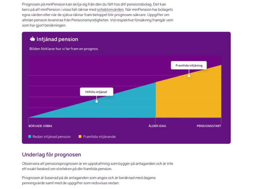Bild som visar hur minPension räknar minPension din prognos