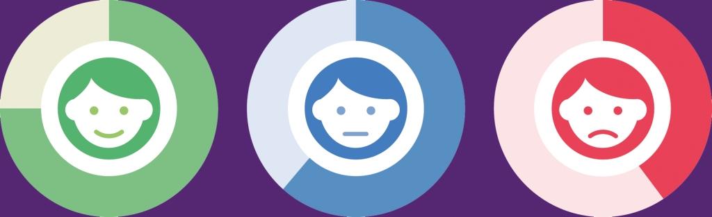 Tre animerade ansikten som beskriver känslan när man får koll på sin pension.