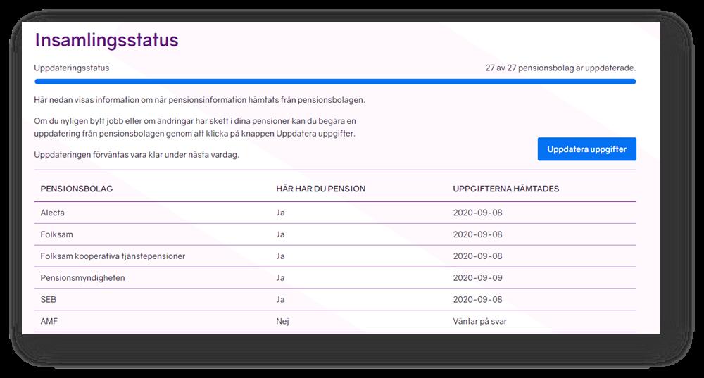 Skärmbild från minPension, fliken Insamlingsstatus