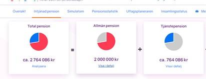 skärmdump intjänad pension